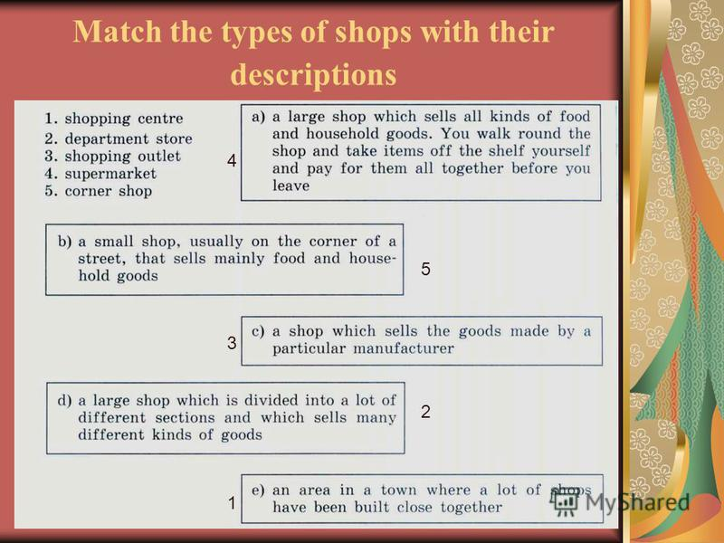 Match the types of shops with their descriptions 4 5 3 2 1
