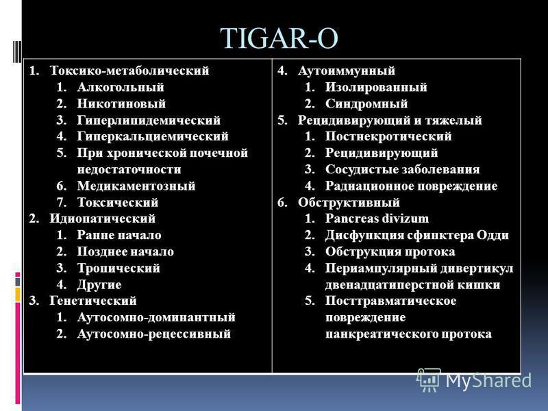 TIGAR-O 1.Токсико-метаболический 1. Алкогольный 2. Никотиновый 3. Гиперлипидемический 4. Гиперкальциемический 5. При хронической почечной недостаточности 6. Медикаментозный 7. Токсический 2. Идиопатический 1. Ранне начало 2. Позднее начало 3. Тропиче