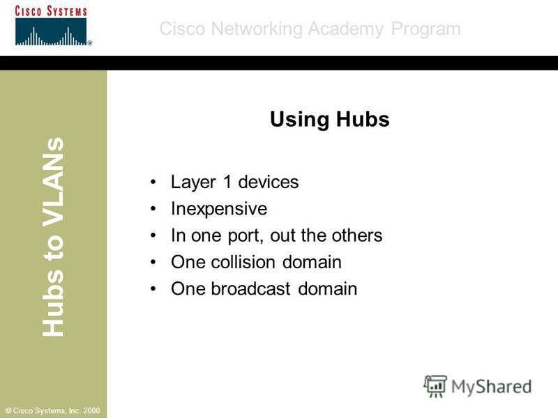 Hubs to VLANs Cisco Networking Academy Program © Cisco Systems, Inc. 2000 Using Hubs Layer 1 devices Inexpensive In one port, out the others One collision domain One broadcast domain