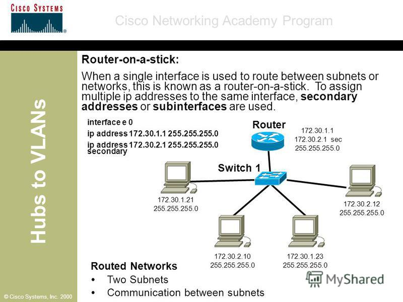 Hubs to VLANs Cisco Networking Academy Program © Cisco Systems, Inc. 2000 Routed Networks Two Subnets Communication between subnets Switch 1 172.30.1.21 255.255.255.0 172.30.2.10 255.255.255.0 172.30.1.23 255.255.255.0 172.30.2.12 255.255.255.0 Route