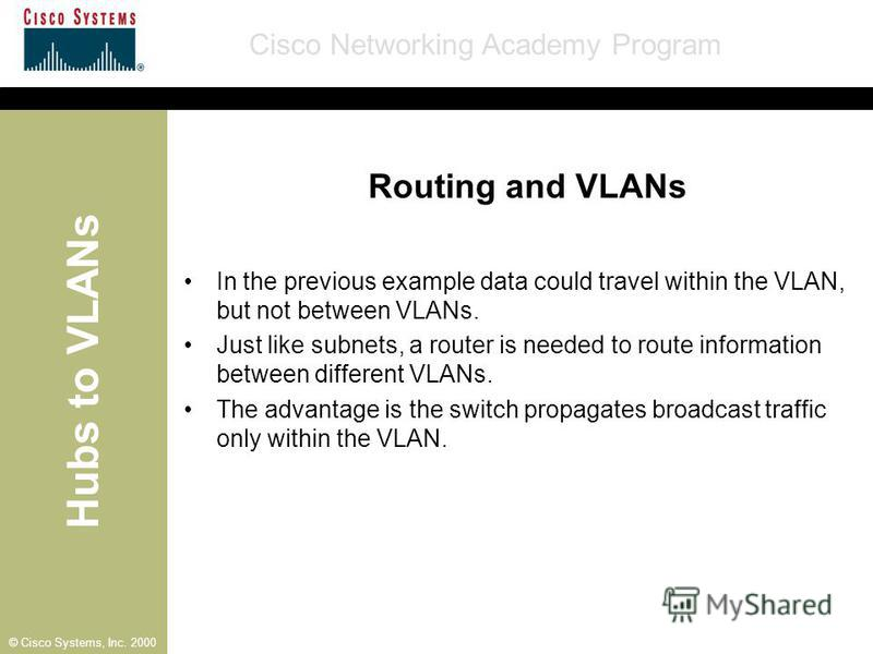 Hubs to VLANs Cisco Networking Academy Program © Cisco Systems, Inc. 2000 Routing and VLANs In the previous example data could travel within the VLAN, but not between VLANs. Just like subnets, a router is needed to route information between different