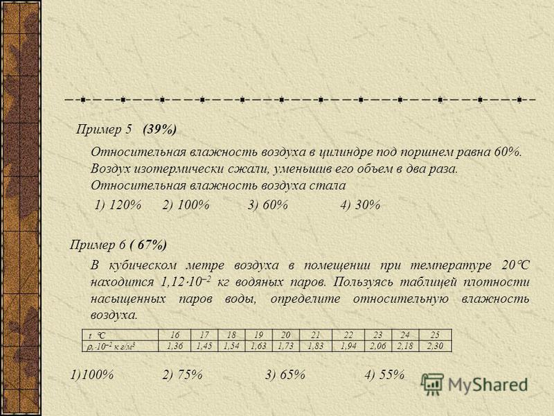 Пример 5 (39%) Относительная влажность воздуха в цилиндре под поршнем равна 60%. Воздух изотермически сжали, уменьшив его объем в два раза. Относительная влажность воздуха стала 1) 120% 2) 100% 3) 60% 4) 30% Пример 6 ( 67%) В кубическом метре воздуха