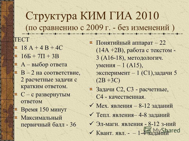 Структура КИМ ГИА 2010 (по сравнению с 2009 г. - без изменений ) ТЕСТ 18 А + 4 В + 4С 16Б + 7П + 3В А – выбор ответа В – 2 на соответствие, 2 расчетные задачи с кратким ответом. С – с развернутым ответом Время 150 минут Максимальный первичный балл -