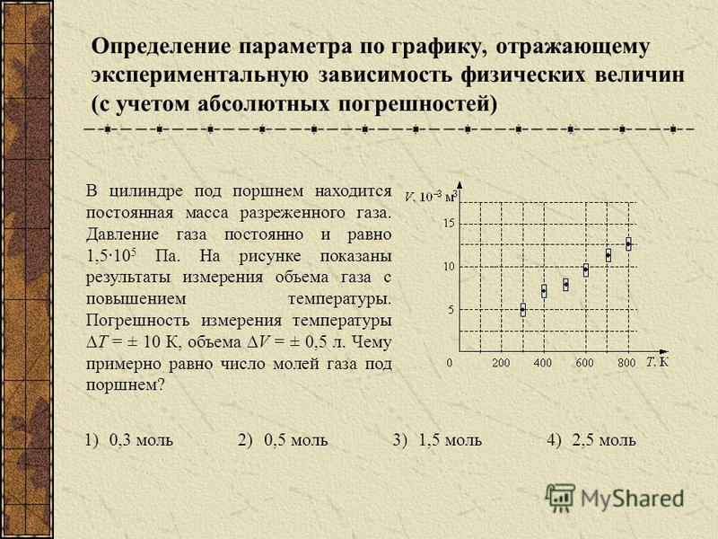 Определение параметра по графику, отражающему экспериментальную зависимость физических величин (с учетом абсолютных погрешностей) 1)0,3 моль 2)0,5 моль 3)1,5 моль 4)2,5 моль В цилиндре под поршнем находится постоянная масса разреженного газа. Давлени