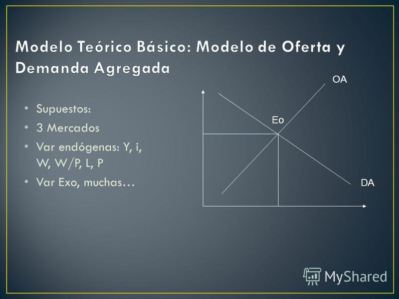 Supuestos: 3 Mercados Var endógenas: Y, i, W, W/P, L, P Var Exo, muchas… DA OA Eo