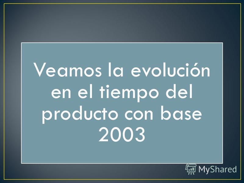 Veamos la evolución en el tiempo del producto con base 2003