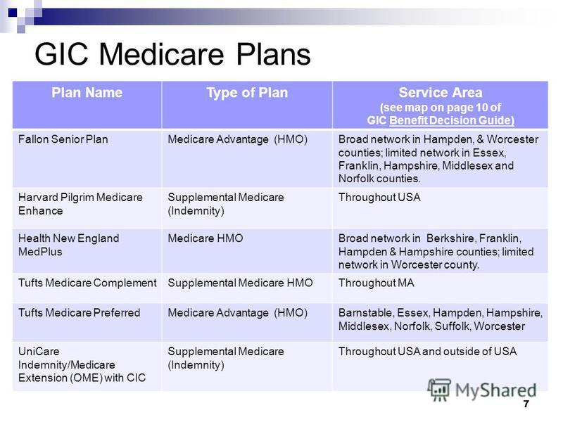 GIC Medicare Plans 7 Plan NameType of PlanService Area (see map on page 10 of GIC Benefit Decision Guide) Fallon Senior PlanMedicare Advantage (HMO)Broad network in Hampden, & Worcester counties; limited network in Essex, Franklin, Hampshire, Middles