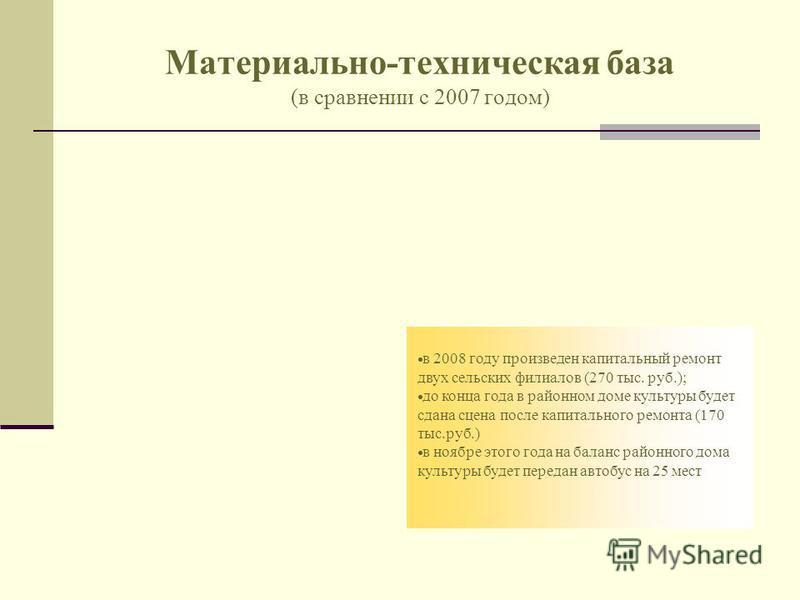 Материально-техническая база (в сравнении с 2007 годом) в 2008 году произведен капитальный ремонт двух сельских филиалов (270 тыс. руб.); до конца года в районном доме культуры будет сдана сцена после капитального ремонта (170 тыс.руб.) в ноябре этог