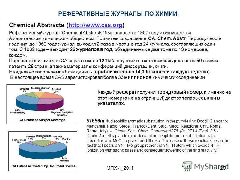 МПХИ_201129 Реферативный журнал Chemical Abstracts был основан в 1907 году и выпускается Американским химическим обществом. Принятые сокращения: CA, Chem. Abstr. Периодичность издания: до 1962 года журнал выходил 2 раза в месяц, в год 24 журнала, сос