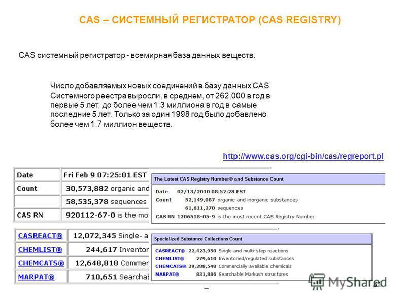 МПХИ_201131 CAS системный регистратор - всемирная база данных веществ. CAS – СИСТЕМНЫЙ РЕГИСТРАТОР (CAS REGISTRY) Число добавляемых новых соединений в базу данных CAS Системного реестра выросли, в среднем, от 262,000 в год в первые 5 лет, до более че