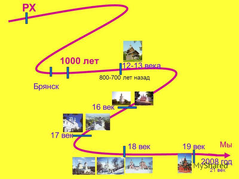 РХ 1000 лет Брянск 12-13 века 800-700 лет назад Мы 2008 год 21 век 16 век 17 век 18 век 19 век