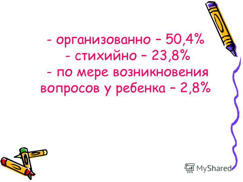 - организованно – 50,4% - стихийно – 23,8% - по мере возникновения вопросов у ребенка – 2,8%