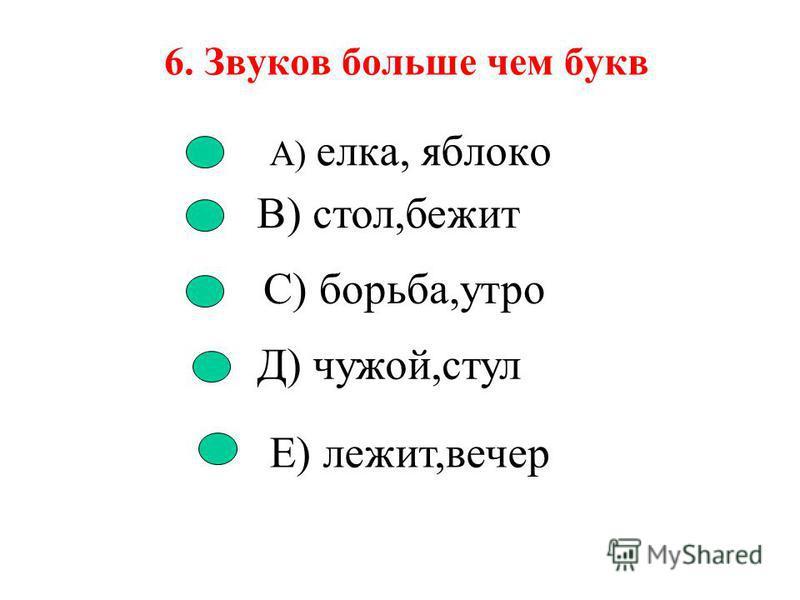 5. Укажите, сколько звуков и букв в слове РЕЧКА: А) 5 букв и 5 звуков В) 5 букв, 6 звуков С) 6 букв, 5 звуков Д) 5 букв, 4 звука Е) 5 букв, 4 звука