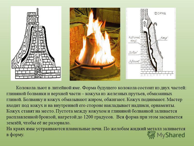 Колокола льют в литейной яме. Форма будущего колокола состоит из двух частей: глиняной болванки и верхней части – кожуха из железных прутьев, обмазанных глиной. Болванку и кожух обмазывают жиром, обжигают. Кожух поднимают. Мастер входит под кожух и н