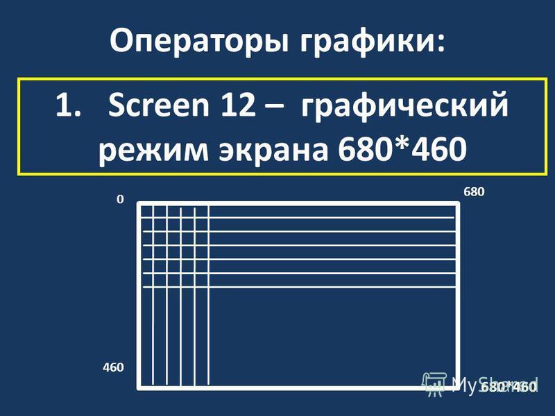 Операторы графики: 1. Screen 12 – графический режим экрана 680*460 0 680 460 680*460