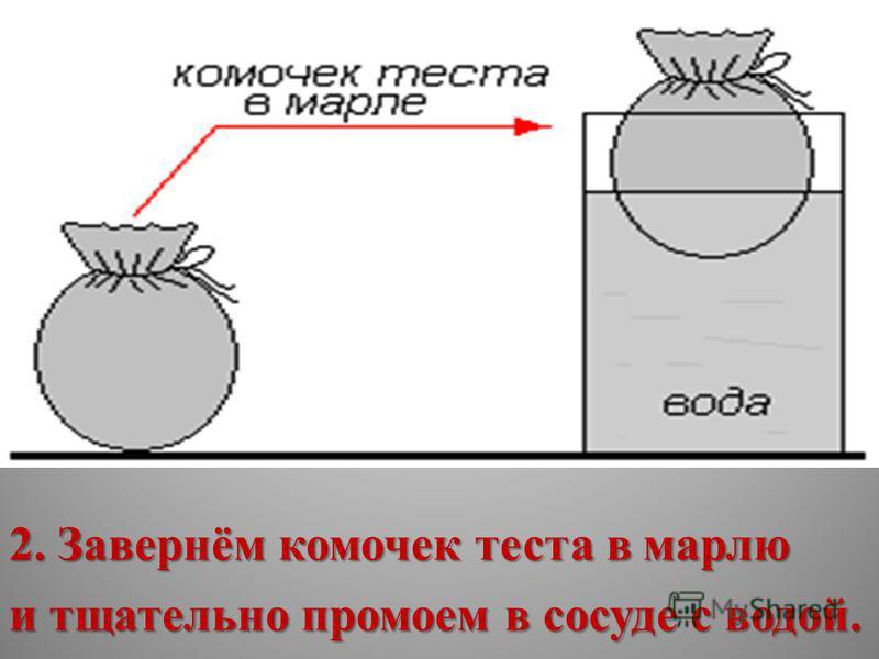 2. Завернём комочек теста в марлю и тщательно промоем в сосуде с водой. 4