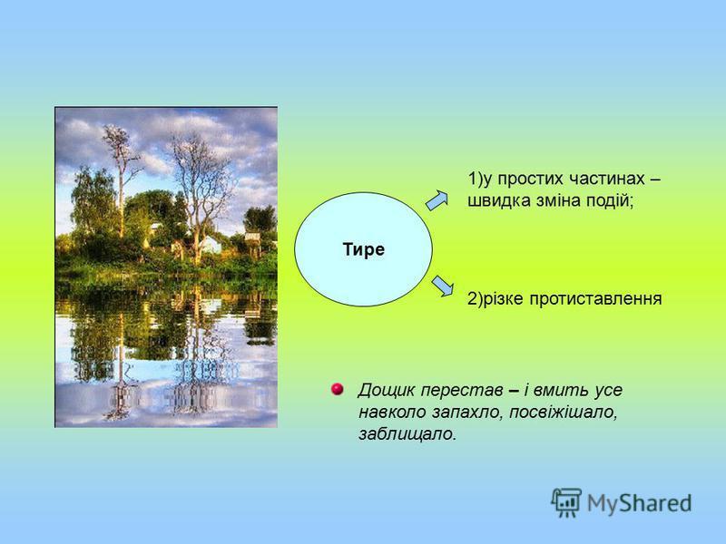 Крапка з комою 1)прості частини дуже поширені; 2)прості частини мають свої розділові знаки; 3)прості частини далекі за змістом Річка широка та глибока, а вода синя та чиста; і котиться вона, виблискуючи та шумуючи. (Марко Вовчок)