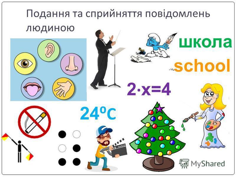 Подання та сприйняття повідомлень людиною school школа 2 · x=4 24 C