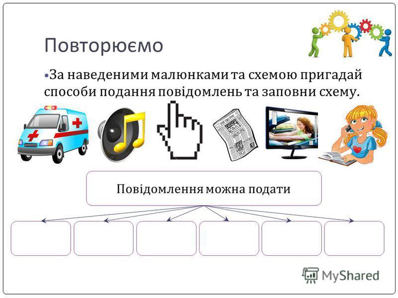 Повторюємо За наведеними малюнками та схемою пригадай способи подання повідомлень та заповни схему. Повідомлення можна подати