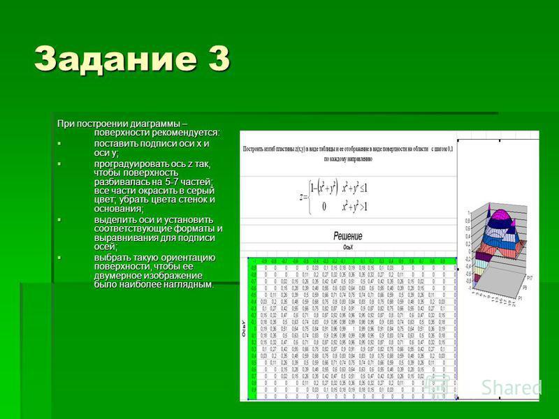 Задание 3 При построении диаграммы – поверхности рекомендуется: поставить подписи оси x и оси y; поставить подписи оси x и оси y; проградуировать ось z так, чтобы поверхность разбивалась на 5-7 частей; все части окрасить в серый цвет; убрать цвета ст