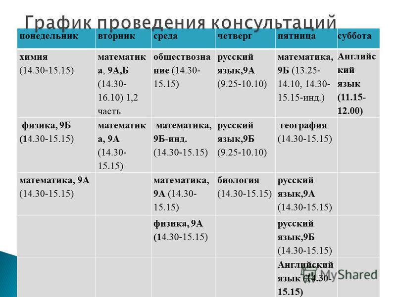 понедельниквторниксредачетвергпятница суббота химия (14.30-15.15) математик а, 9А,Б (14.30- 16.10) 1,2 часть обществознание (14.30- 15.15) русский язык,9А (9.25-10.10) математика, 9Б (13.25- 14.10, 14.30- 15.15-инд.) Английс кий язык (11.15- 12.00) ф