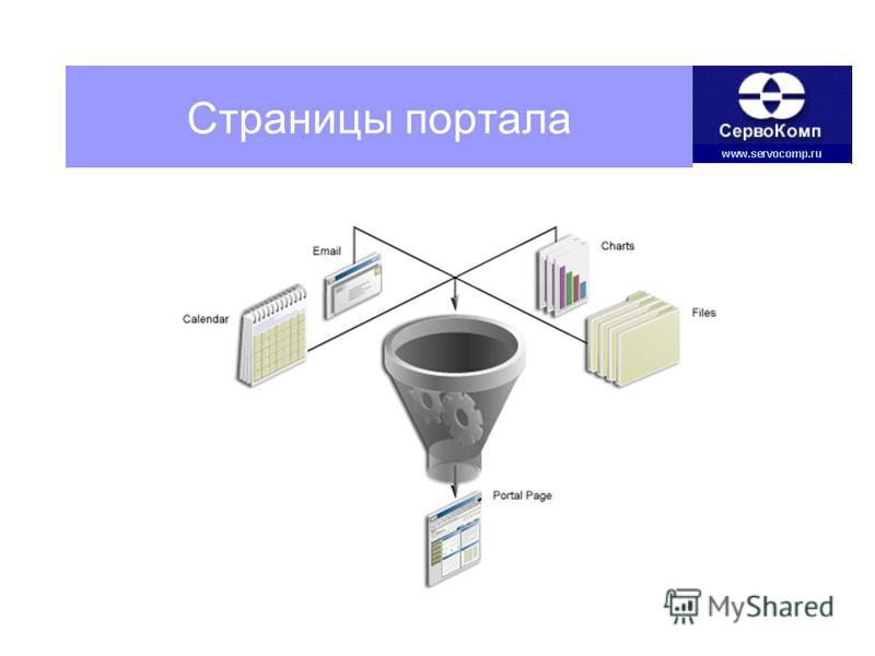 Страницы портала
