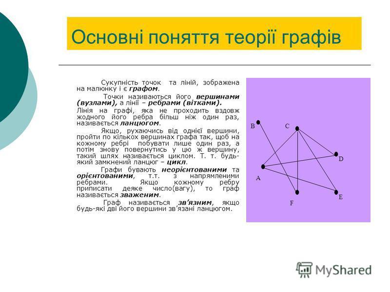 Основні поняття теорії графів Сукупність точок та ліній, зображена на малюнку і є графом. Точки називаються його вершинами (вузлами), а лінії – ребрами (вітками). Лінія на графі, яка не проходить вздовж жодного його ребра більш ніж один раз, називаєт