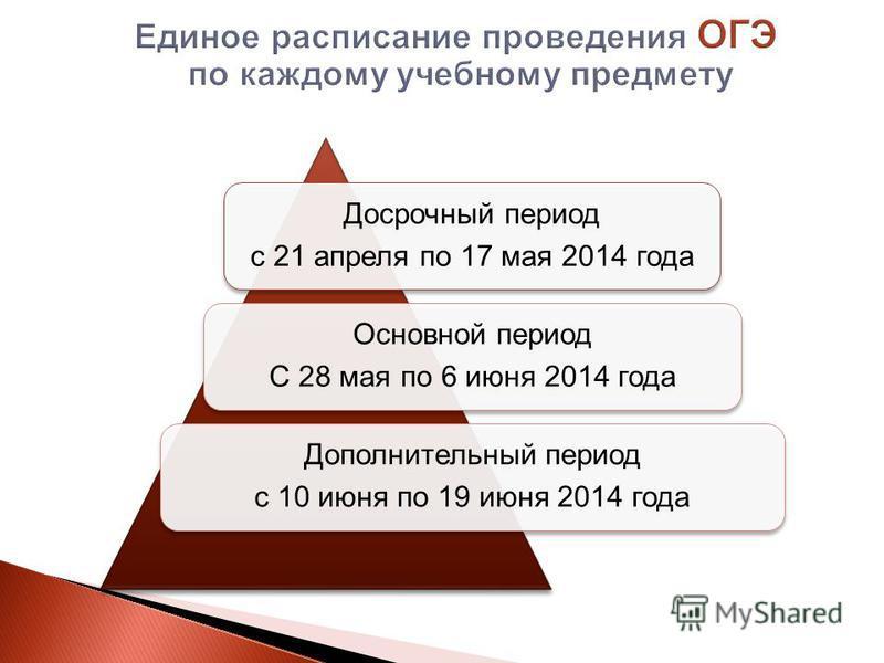 Досрочный период с 21 апреля по 17 мая 2014 года Основной период С 28 мая по 6 июня 2014 года Дополнительный период с 10 июня по 19 июня 2014 года