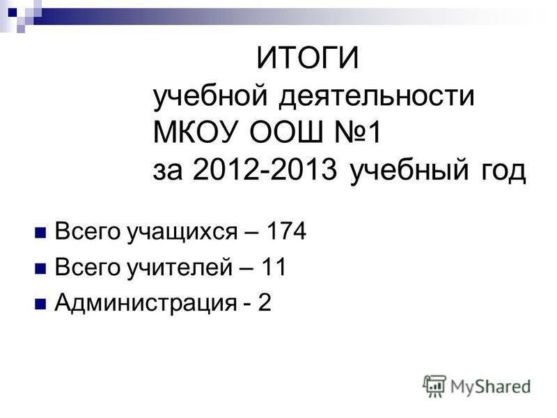 ИТОГИ учебной деятельности МКОУ ООШ 1 за 2012-2013 учебный год Всего учащихся – 174 Всего учителей – 11 Администрация - 2