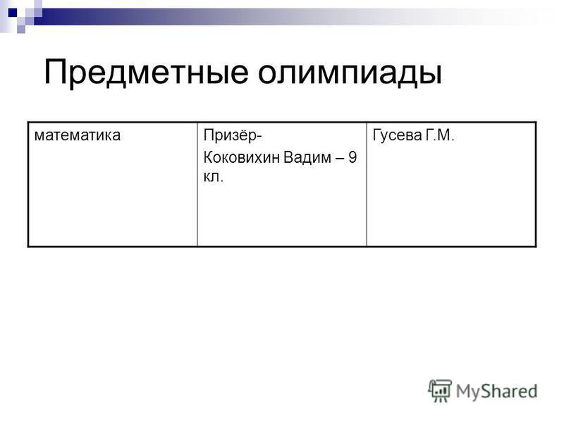Предметные олимпиады математика Призёр- Коковихин Вадим – 9 кл. Гусева Г.М.