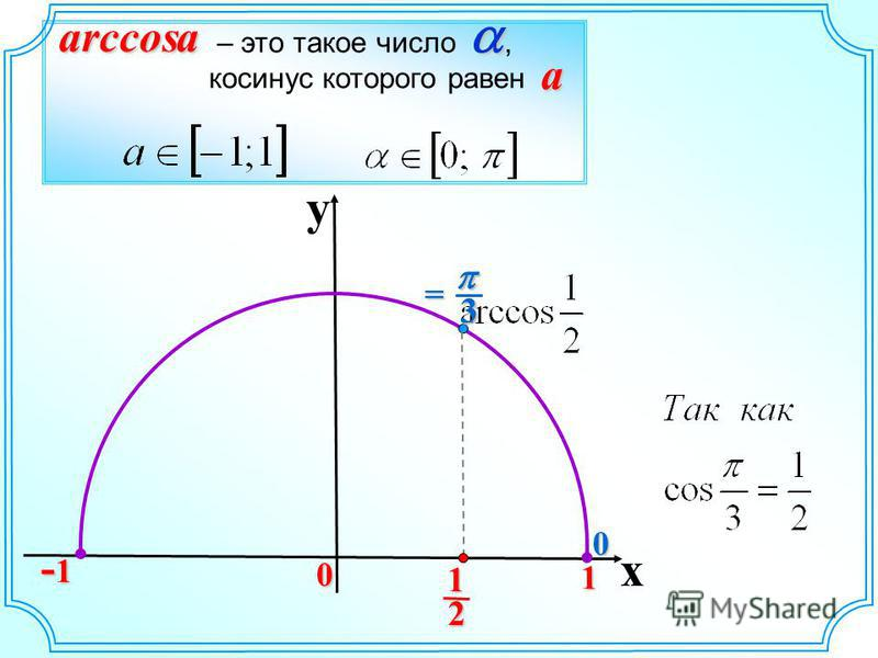 y x 0 1 -1-1-1-1 2 1 0arccosa – это такое число, косинус которого равен a 3= 3