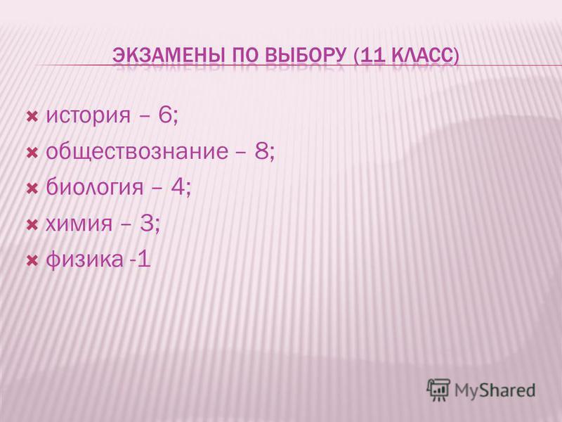 история – 6; обществознание – 8; биология – 4; химия – 3; физика -1