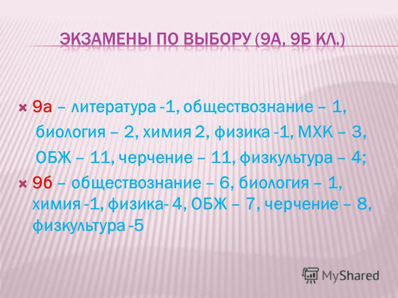 9 а – литература -1, обществознание – 1, биология – 2, химия 2, физика -1, МХК – 3, ОБЖ – 11, черчение – 11, физкультура – 4; 9 б – обществознание – 6, биология – 1, химия -1, физика- 4, ОБЖ – 7, черчение – 8, физкультура -5