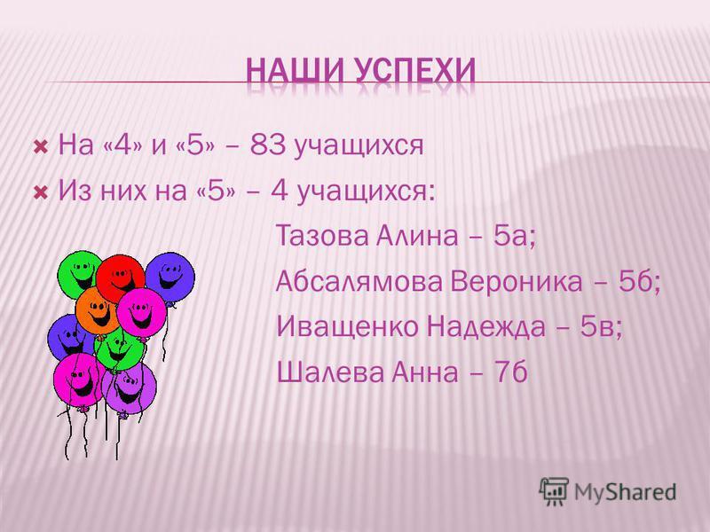На «4» и «5» – 83 учащихся Из них на «5» – 4 учащихся: Тазова Алина – 5 а; Абсалямова Вероника – 5 б; Иващенко Надежда – 5 в; Шалева Анна – 7 б