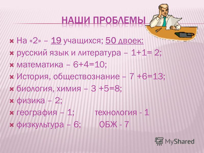На «2» – 19 учащихся; 50 двоек: русский язык и литература – 1+1= 2; математика – 6+4=10; История, обществознание – 7 +6=13; биология, химия – 3 +5=8; физика – 2; география – 1; технология - 1 физкультура – 6; ОБЖ - 7
