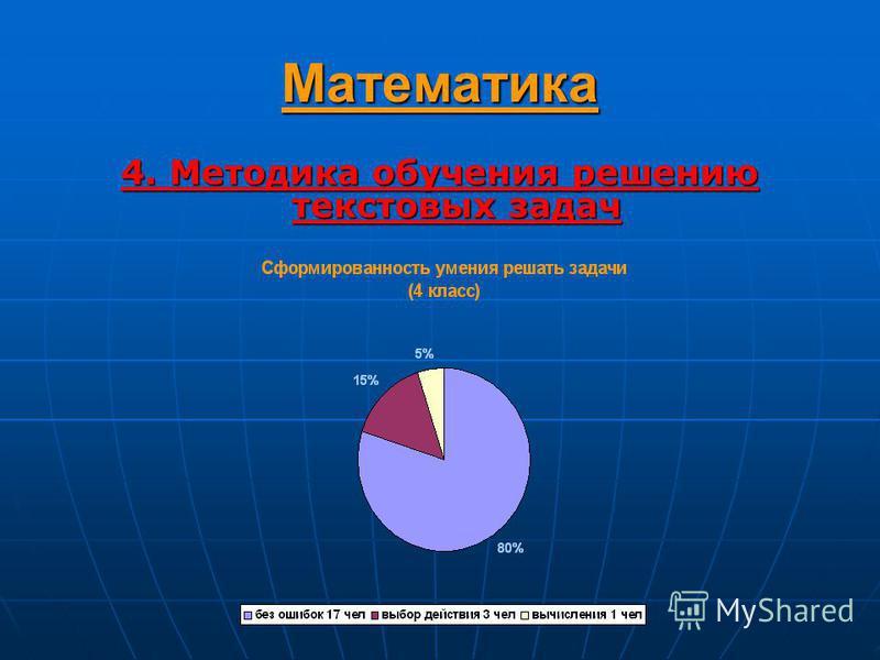 Математика 4. Методика обучения решению текстовых задач