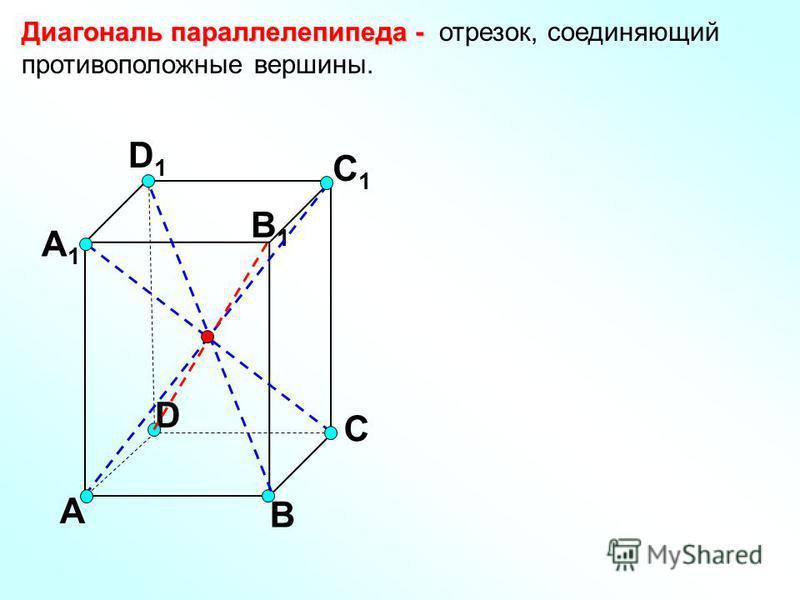 А В С D А1А1 D1D1 С1С1 B1B1 Диагональ параллелепипеда - Диагональ параллелепипеда - отрезок, соединяющий противоположные вершины.