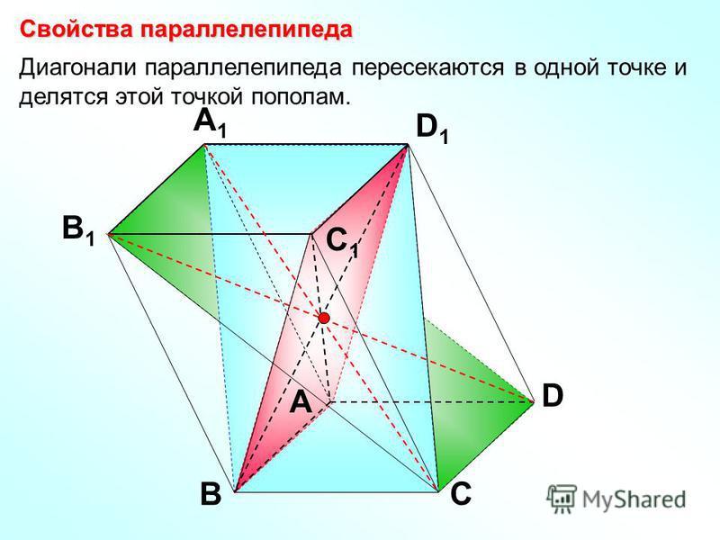 А В С D D1D1 С1С1 A1A1 B1B1 Свойства параллелепипеда Диагонали параллелепипеда пересекаются в одной точке и делятся этой точкой пополам.