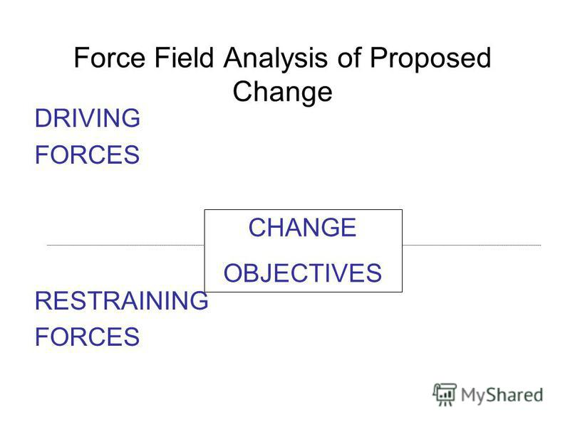 Force Field Analysis of Proposed Change DRIVING FORCES RESTRAINING FORCES CHANGE OBJECTIVES