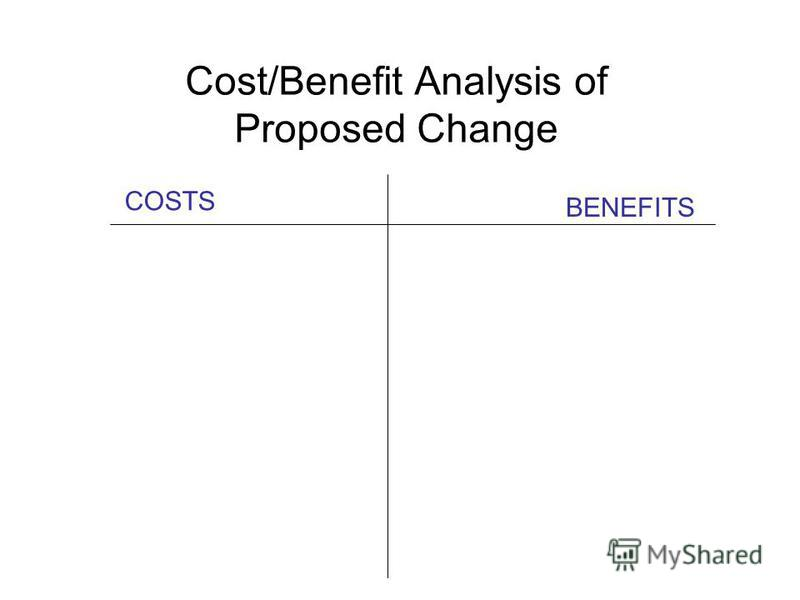 Cost/Benefit Analysis of Proposed Change COSTS BENEFITS