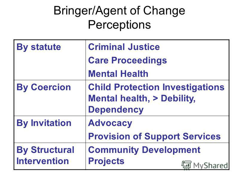 Bringer/Agent of Change Perceptions By statuteCriminal Justice Care Proceedings Mental Health By CoercionChild Protection Investigations Mental health, > Debility, Dependency By InvitationAdvocacy Provision of Support Services By Structural Intervent