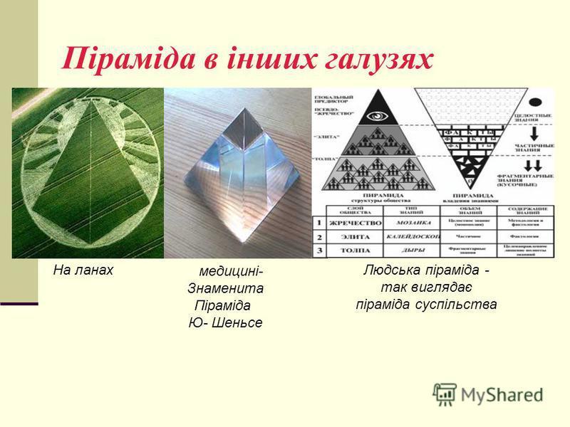 Піраміда в інших галузях На ланах медицині- Знаменита Піраміда Ю- Шеньсе Людська піраміда - так виглядає піраміда суспільства