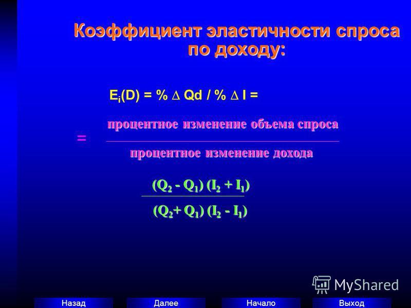 Выход Начало Далее Назад Коэффициент эластичности спроса по доходу: E i (D) = % Qd / % I = = процентное изменение объема спроса процентное изменение дохода (Q 2 - Q 1 ) (I 2 + I 1 ) (Q 2 + Q 1 ) (I 2 - I 1 )