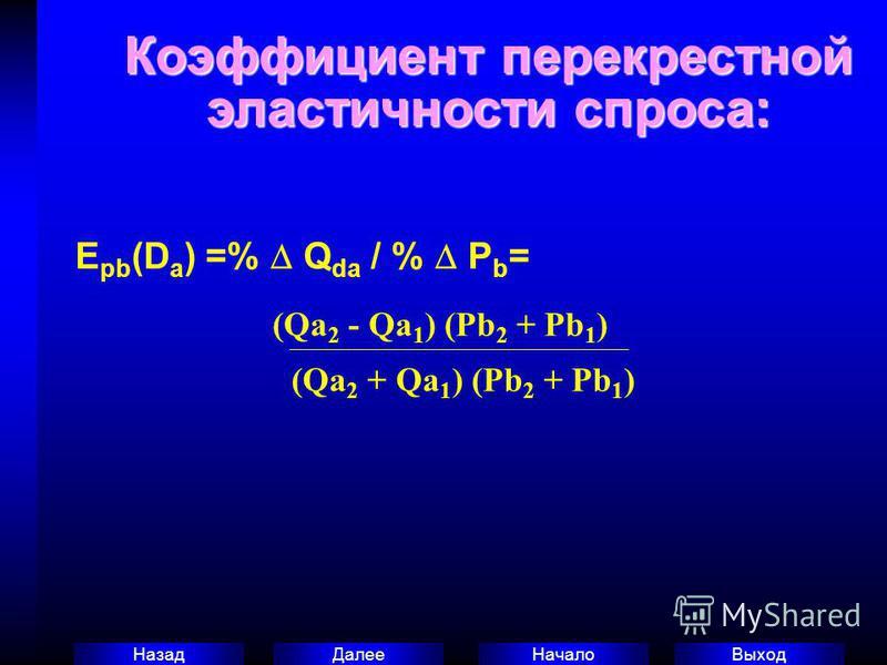 Выход Начало Далее Назад Коэффициент перекрестной эластичности спроса: E pb (D a ) =% Q da / % P b = (Qa 2 - Qa 1 ) (Pb 2 + Pb 1 ) (Qa 2 + Qa 1 ) (Pb 2 + Pb 1 )