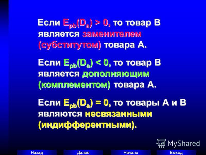 Выход Начало Далее Назад Если E pb (D a ) > 0, то товар В является заменителем (субститутом) товара А. Если E pb (D a ) > 0, то товар В является заменителем (субститутом) товара А. Если E pb (D a ) < 0, то товар В является дополняющим (комплементом)