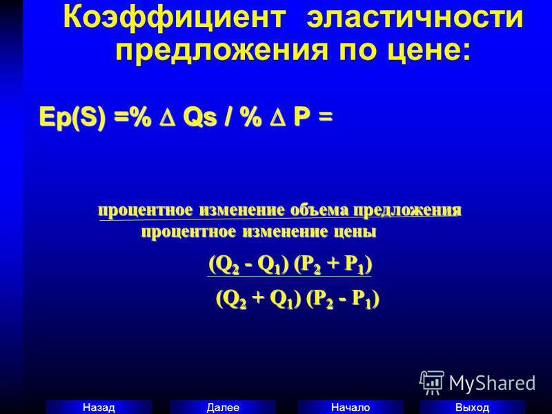 Выход Начало Далее Назад Коэффициент эластичности предложения по цене: Ep(S) =% Qs / % P = процентное изменение объема предложения процентное изменение цены (Q 2 - Q 1 ) (P 2 + P 1 ) (Q 2 + Q 1 ) (P 2 - P 1 )