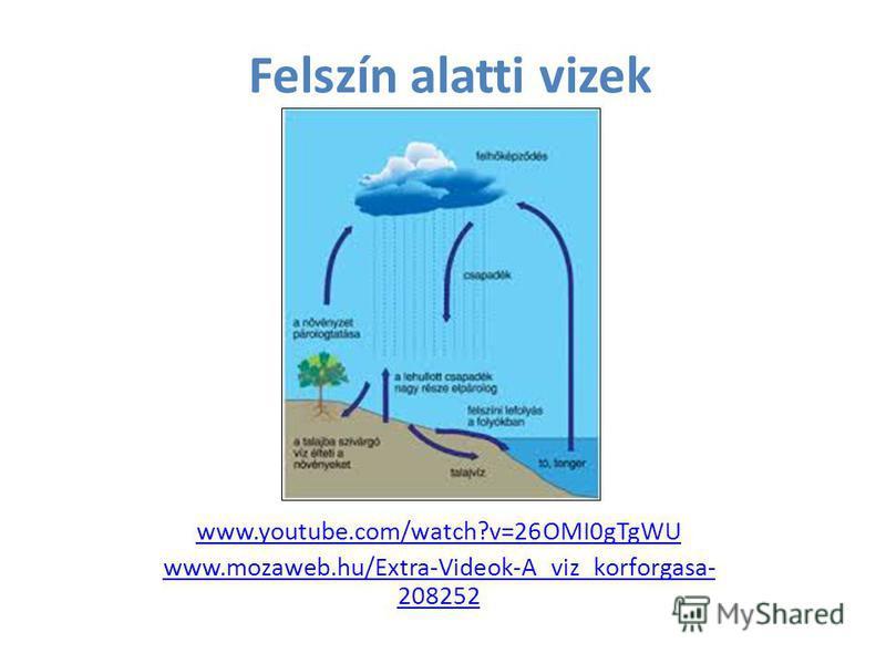 Felszín alatti vizek www.youtube.com/watch?v=26OMI0gTgWU www.mozaweb.hu/Extra-Videok-A_viz_korforgasa- 208252