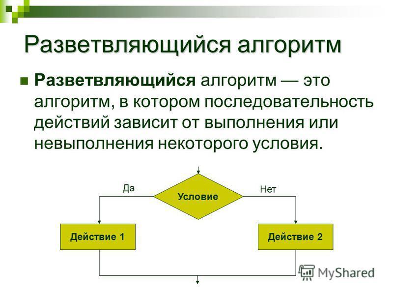 Разветвляющийся алгоритм Разветвляющийся алгоритм это алгоритм, в котором последовательность действий зависит от выполнения или невыполнения некоторого условия. Условие Действие 1Действие 2 Да Нет