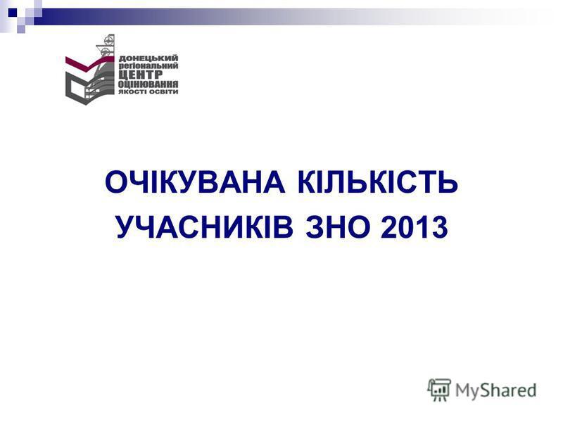 ОЧІКУВАНА КІЛЬКІСТЬ УЧАСНИКІВ ЗНО 2013