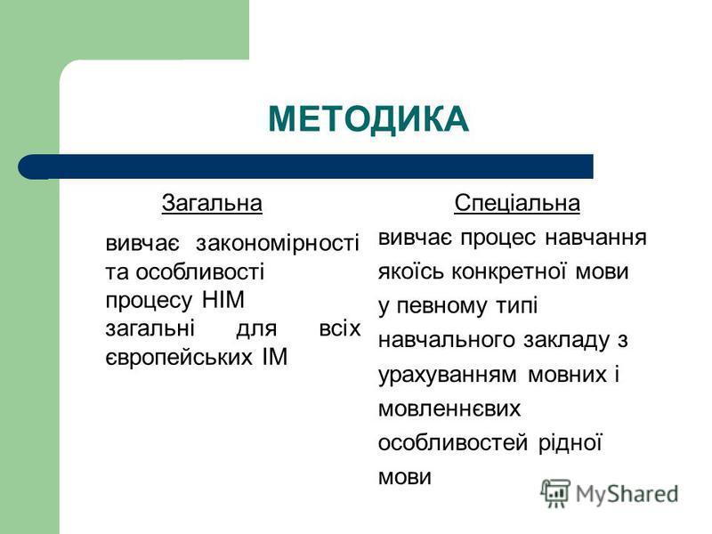 МЕТОДИКА ЗагальнаСпеціальна вивчає процес навчання якоїсь конкретної мови у певному типі навчального закладу з урахуванням мовних і мовленнєвих особливостей рідної мови вивчає закономірності та особливості процесу НІМ загальні для всіх європейських І